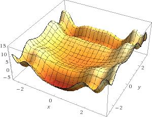 A non convex surface